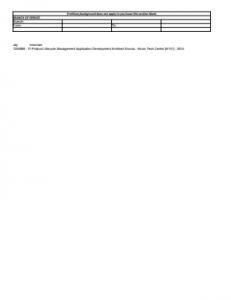 Goodyear Job Application PDF - Page 2